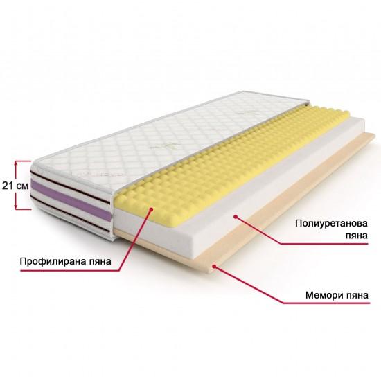 Двулицев матрак Lavender Massage